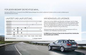 BMW Service Inclusive Übersicht Gebrauchte