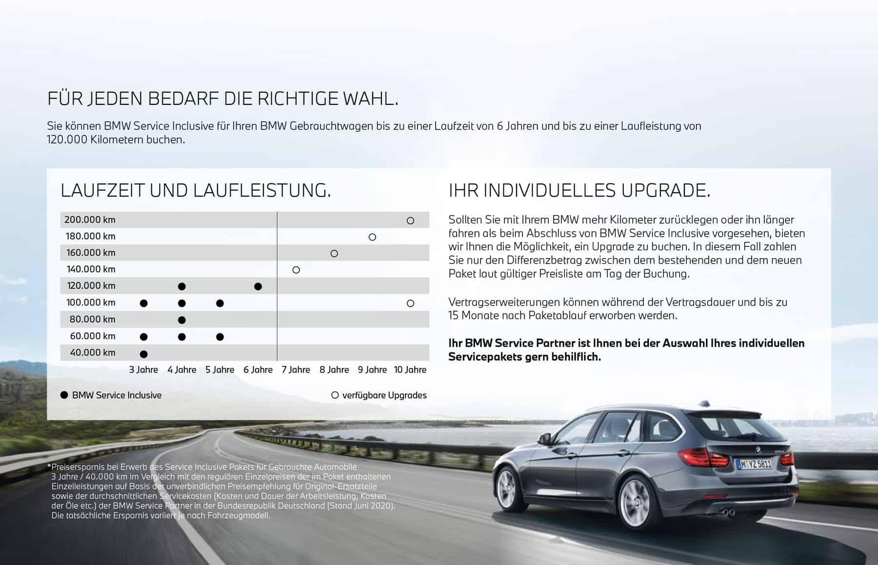 BMW Service Inclusive Gebrauchte